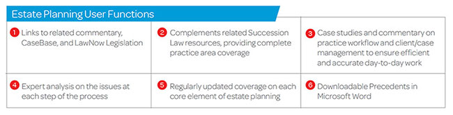 Estate Planning User Functions
